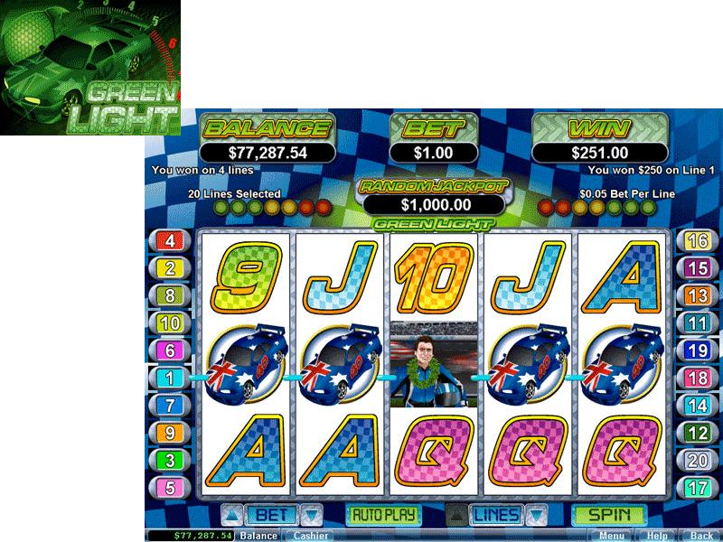 Borgata poker online